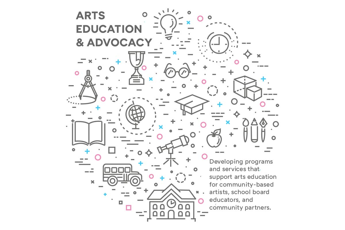 Arts Education and Advocacy