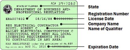 Registered Contractor License